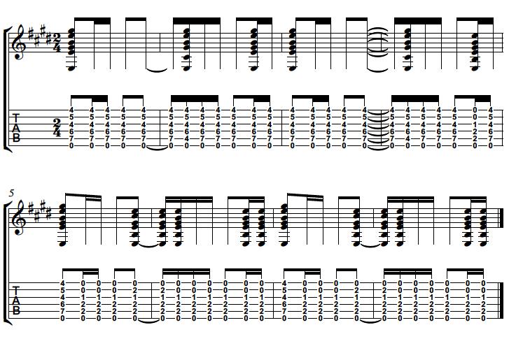 Batucada by Savio | Latin Guitar Mastery